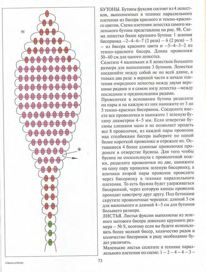 Фуксия из бисера схема плетения мастер класс