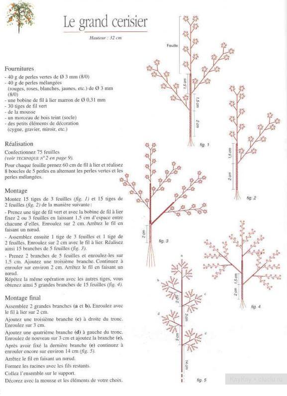 Дерево из бисера, схема -