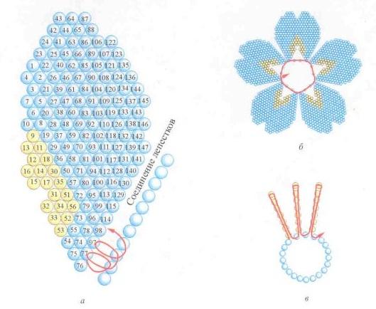 Схемы цветов из бисера для заколок