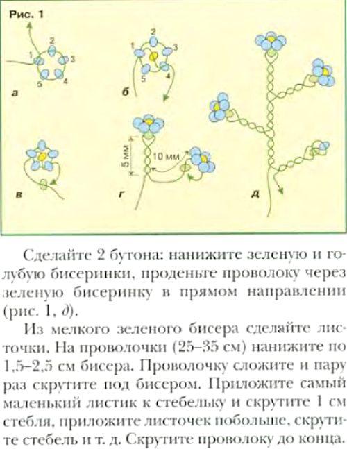 Схема плетение незабудок из бисера